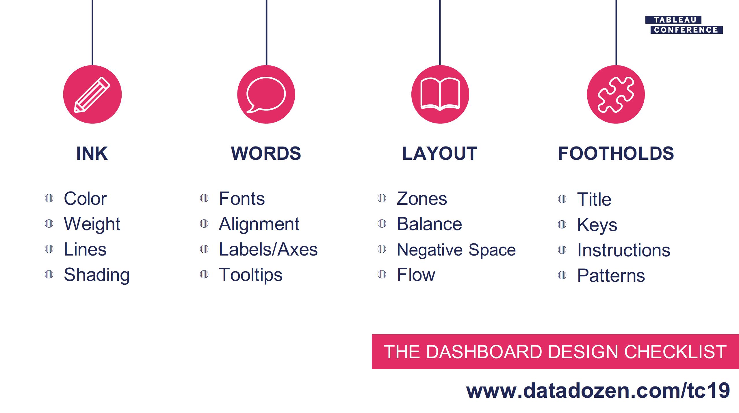 Data Dozen's Dashboard Design Checklist